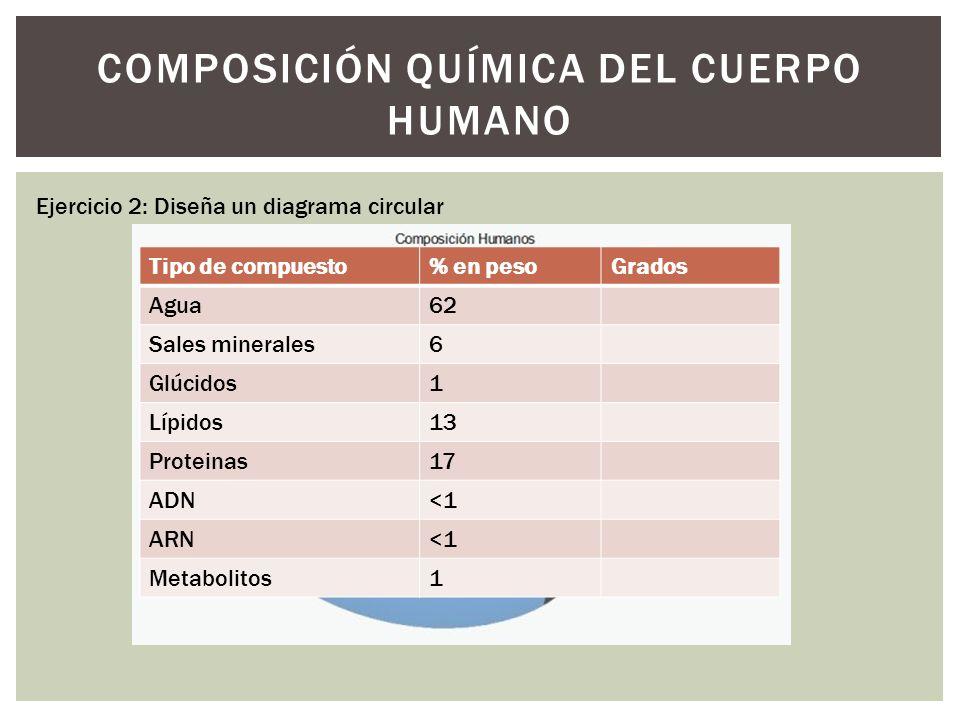BLOQUE 1: ORGANIZACIÓN DEL CUERPO HUMANO - ppt video online descargar