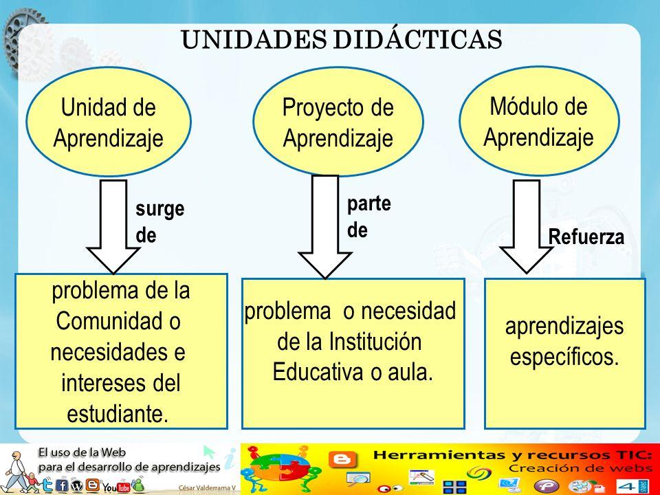 Programación A Corto Plazo Didácticas Y Sesiones De