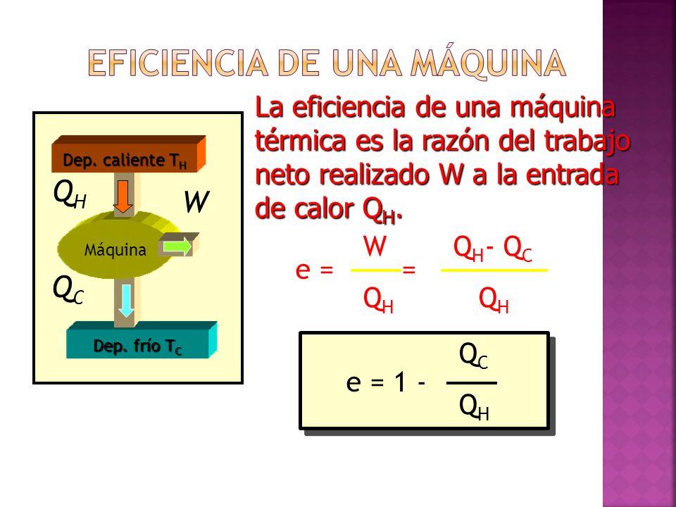 Segunda ley de la termodinámica - ppt descargar