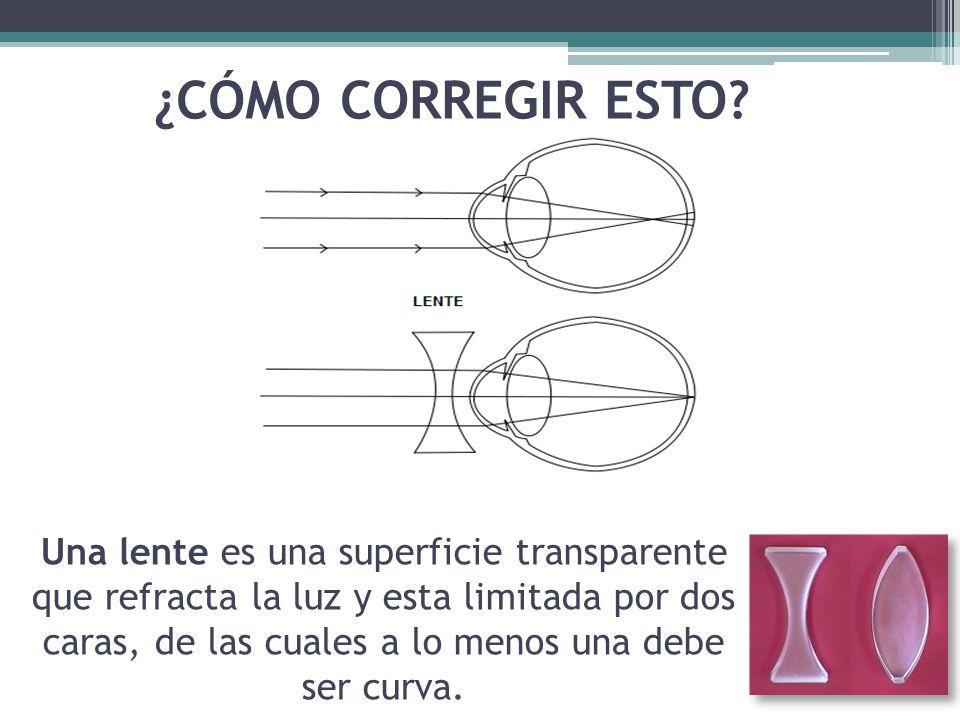 51dce8c128 UNIDAD N°2: LA LUZ TEMA DE LA CLASE: LENTES OBJETIVOS DE LA CLASE ...