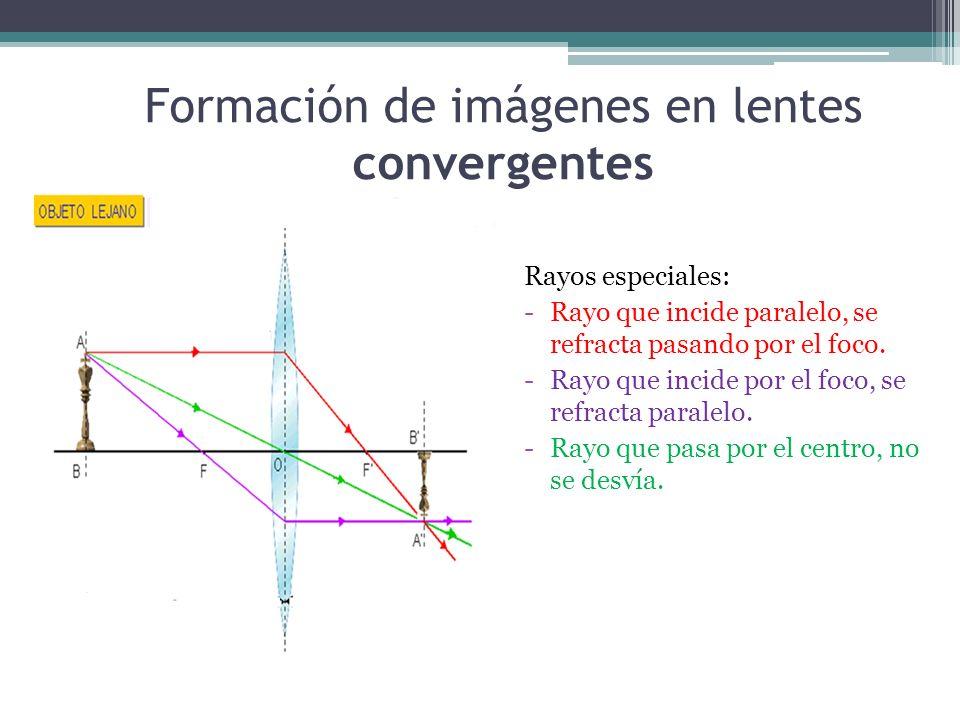7dd6e52dcc UNIDAD N°2: LA LUZ TEMA DE LA CLASE: LENTES OBJETIVOS DE LA CLASE ...