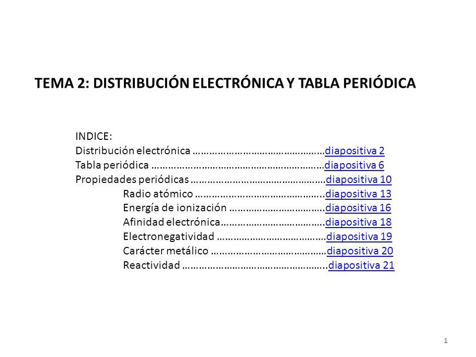 Tema 2 distribucin electrnica y tabla peridica ppt descargar tema 2 distribucin electrnica y tabla peridica urtaz Gallery