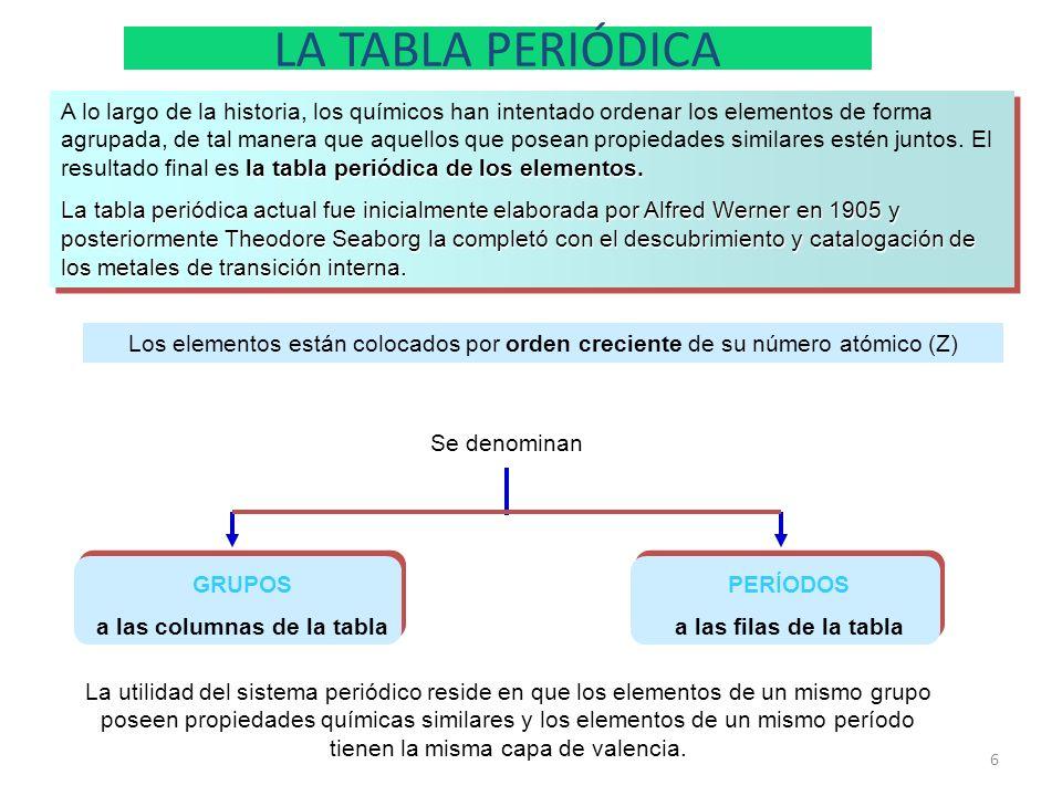 Tema 2 distribucin electrnica y tabla peridica ppt descargar a las columnas de la tabla urtaz Choice Image
