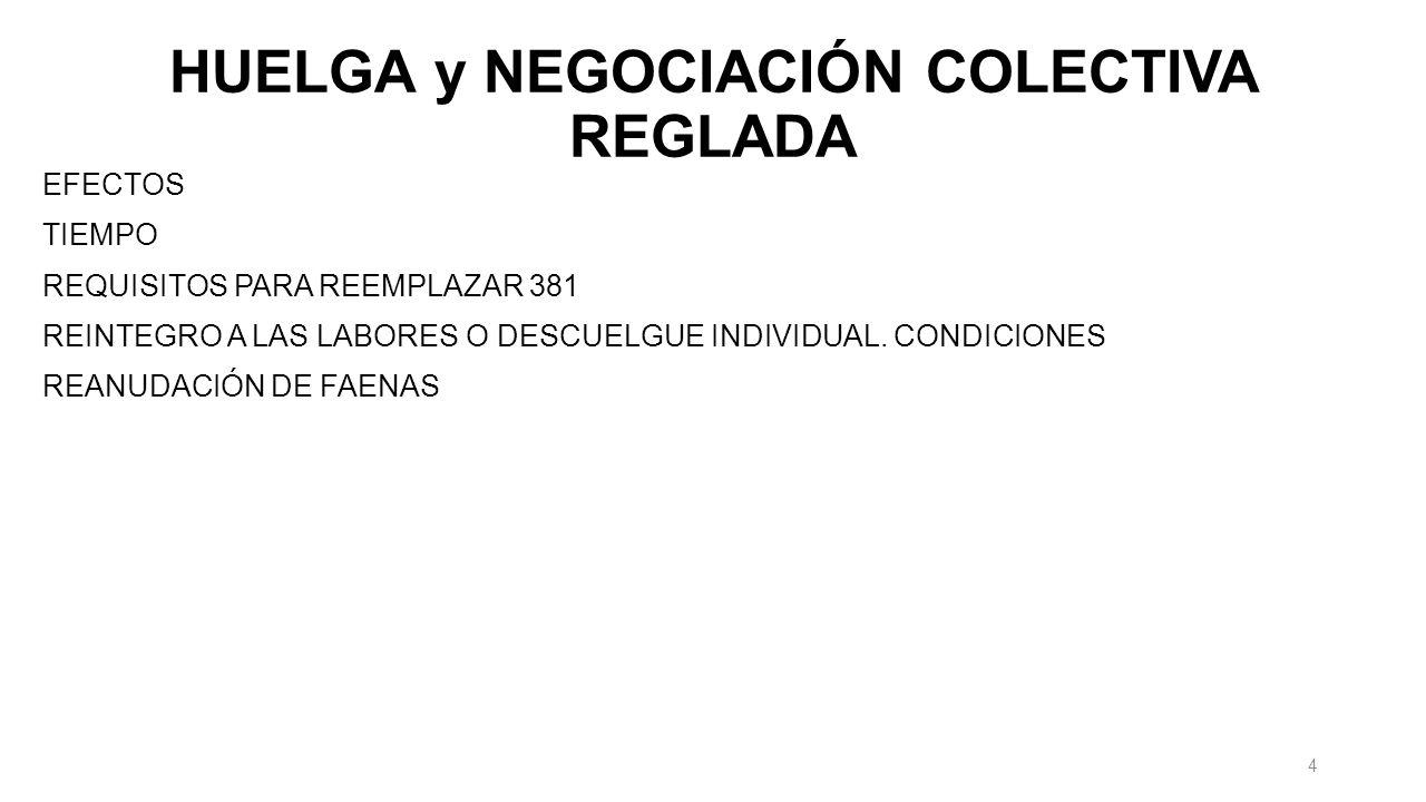 HUELGA y NEGOCIACIÓN COLECTIVA - ppt descargar