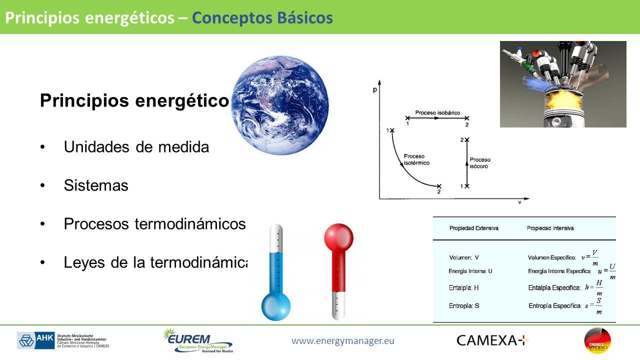 Principios De La Energa Heavy Square Rlopez33 Conceptos Bsicos Electricidad 9 Energticos