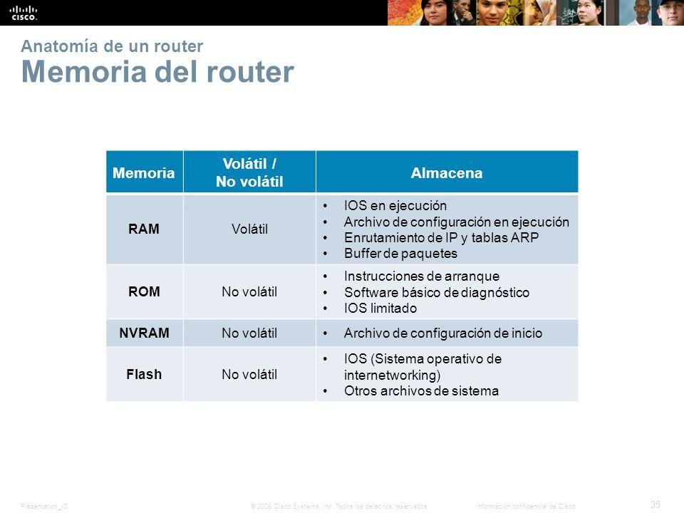 Capítulo 6: Capa de red Introducción a redes Capítulo 6: Capa de red ...
