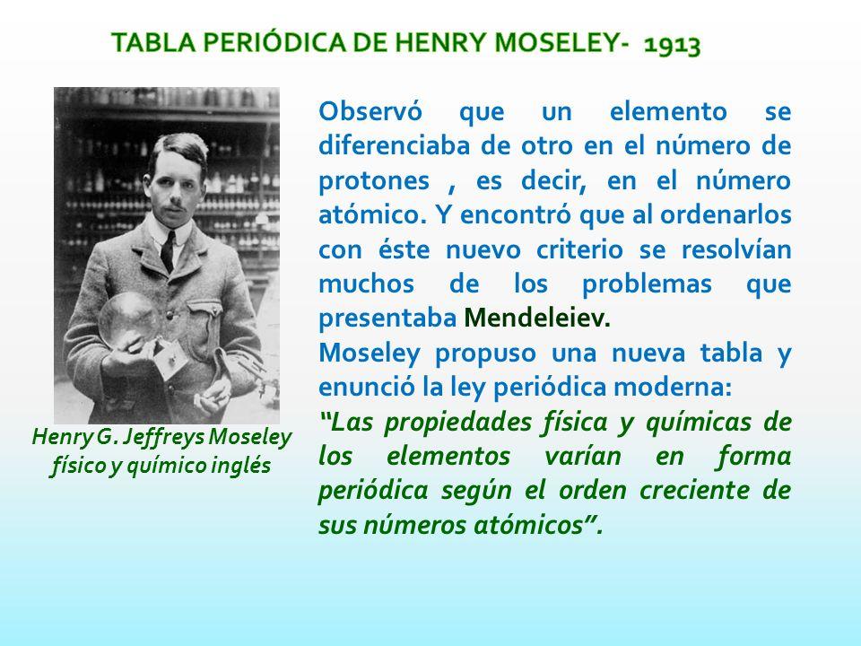 La tabla peridica ppt video online descargar 14 tabla peridica de henry moseley urtaz Image collections