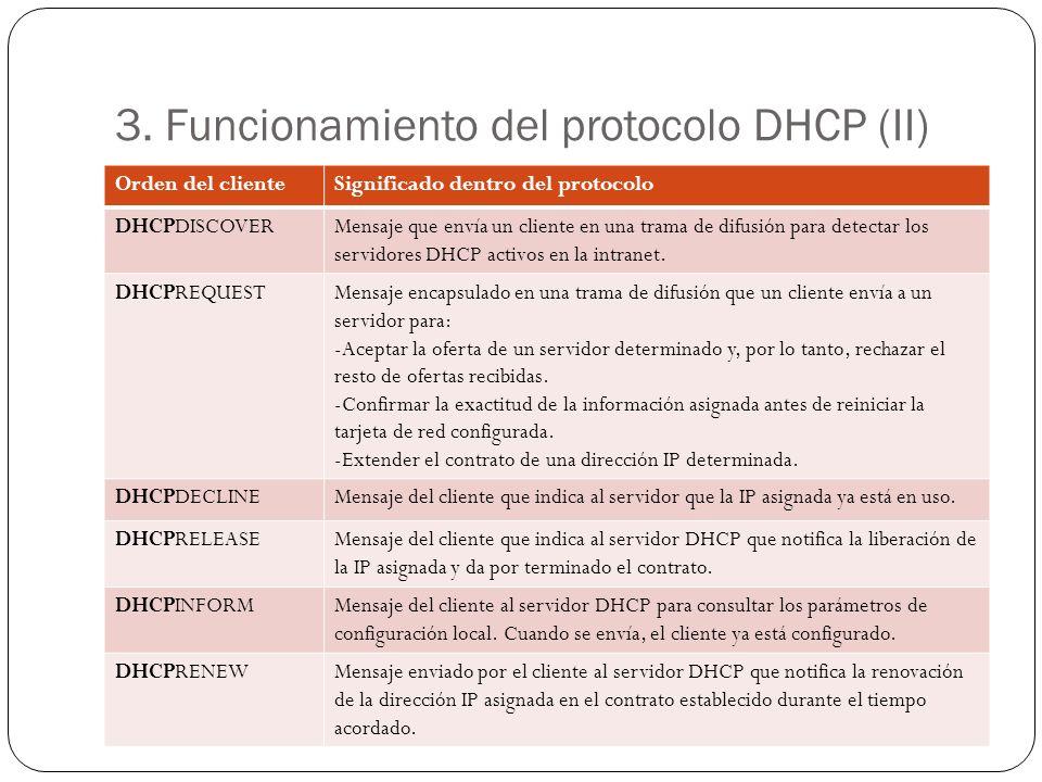 SERVICIOS EN RED UT2 – Servicios DHCP. - ppt video online descargar