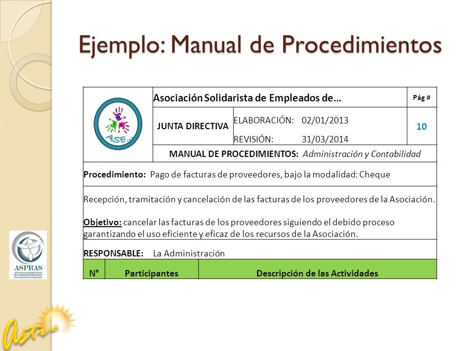 Hermosa Plantilla De Manual De Procedimiento De Empleado Ideas ...