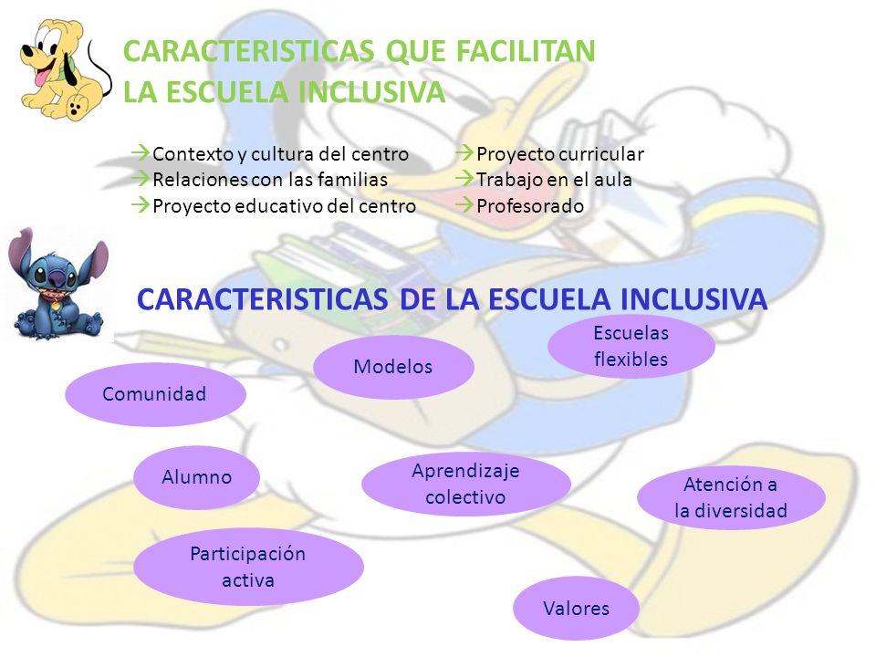 Escuela Inclusiva Grupo 5 1 Paloma Navarro Sandra Oller Ppt Descargar