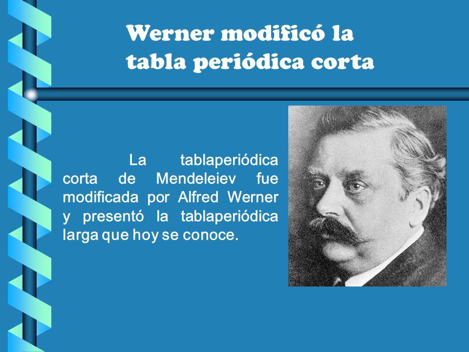Tabla peridica ppt video online descargar 10 werner modific la tabla peridica corta la tablaperidica corta de mendeleiev fue modificada por alfred urtaz Image collections