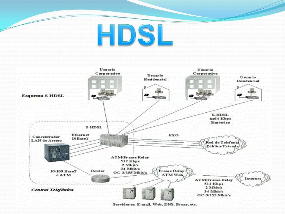 HDSL y VDSL– LÍNEAS DE SUSCRIP...