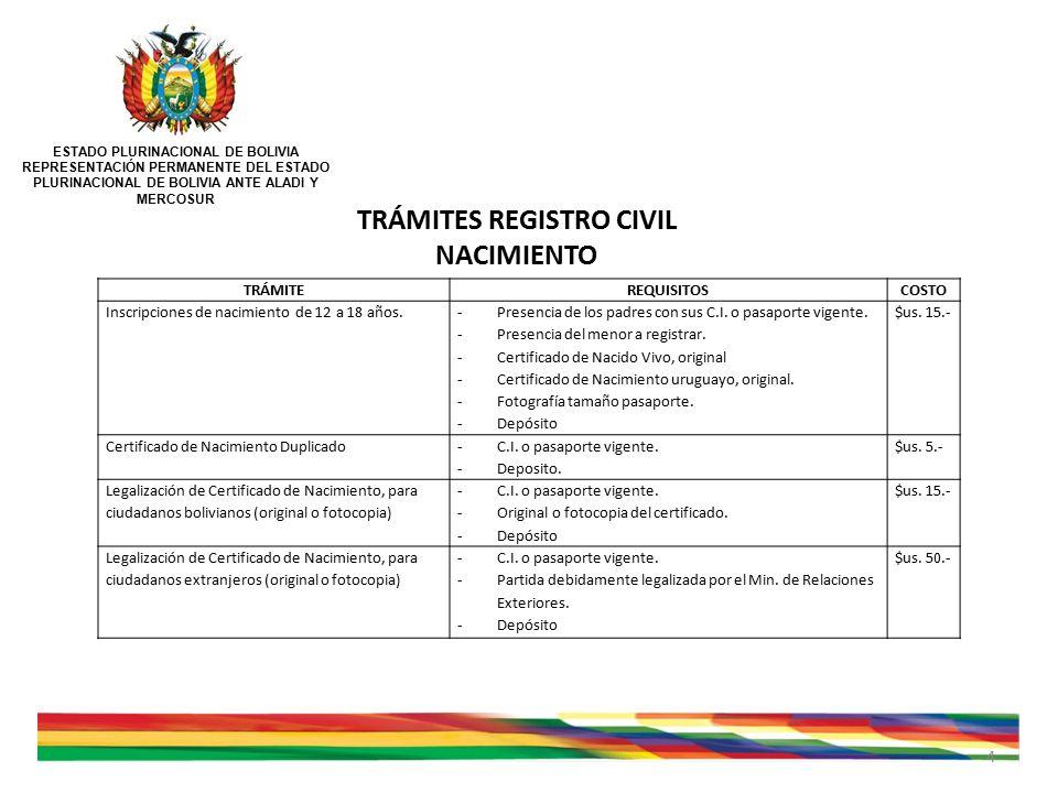 RENDICION DE CUENTAS PUBLICA - ppt descargar