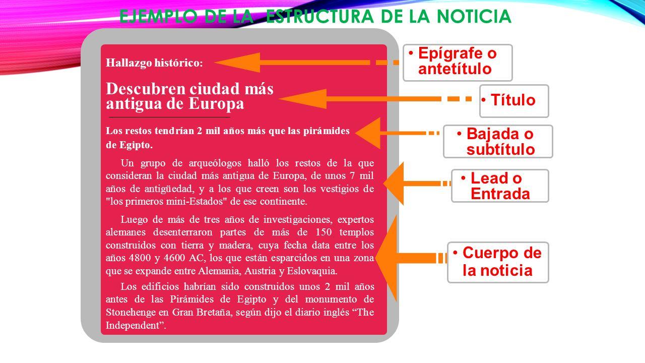 Estructura Y Características De La Noticia Ppt Descargar