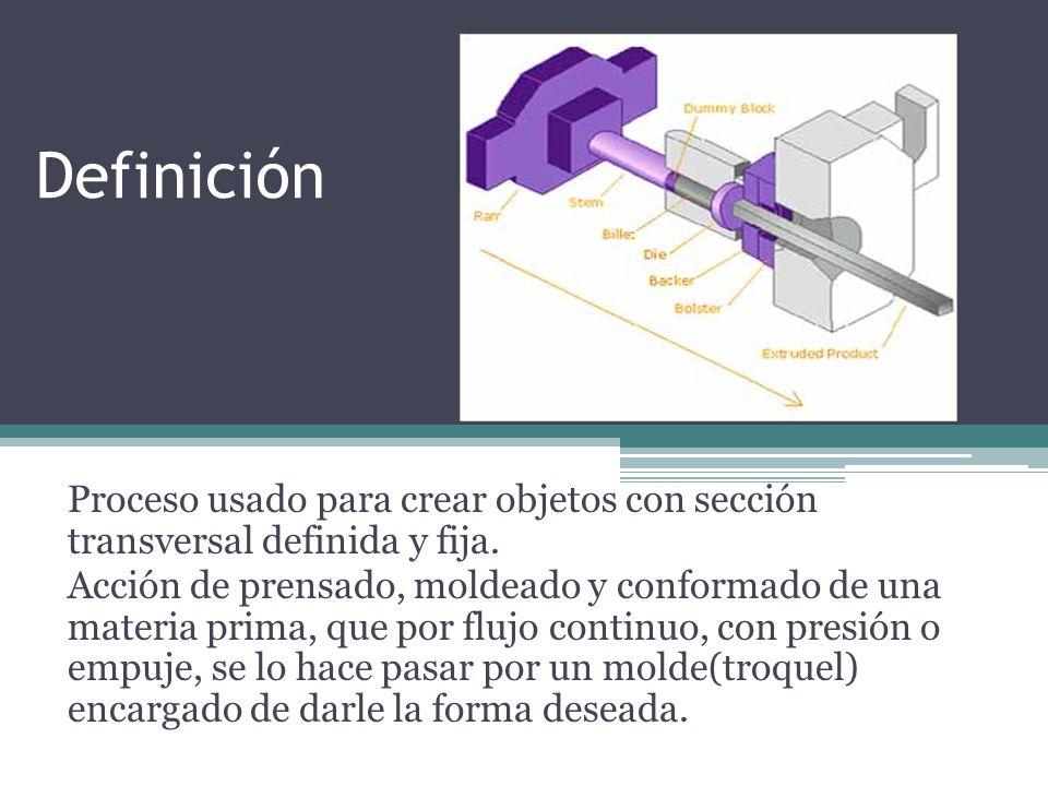 Proceso de Extrusión Aplicado a los metales. - ppt descargar