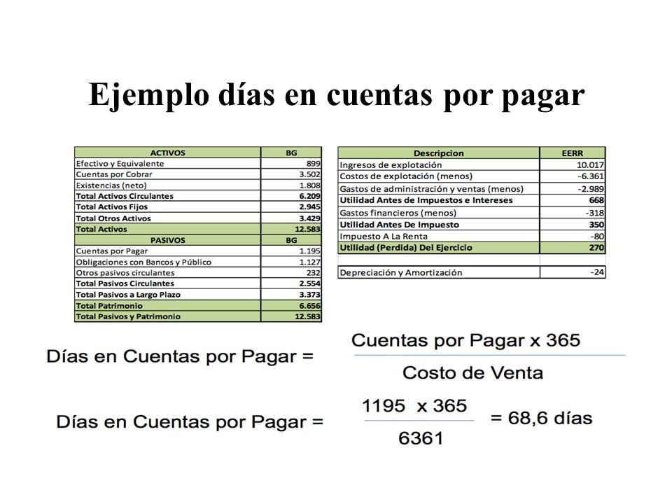 Magnífico Ejemplo De Cuentas Por Pagar Colección de Imágenes ...