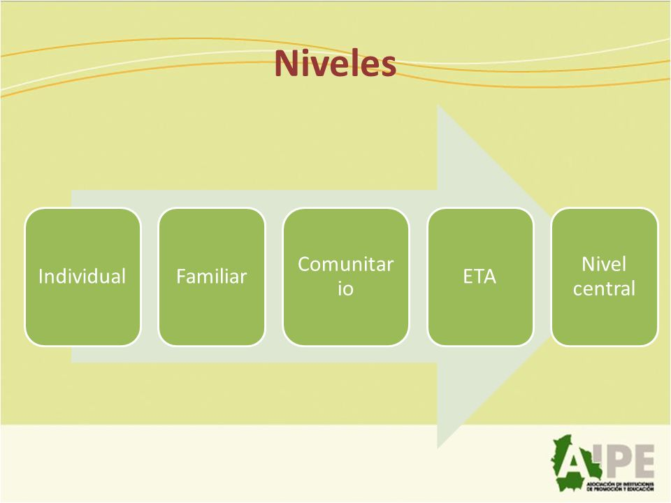 Niveles Individual Familiar Comunitario ETA Nivel central
