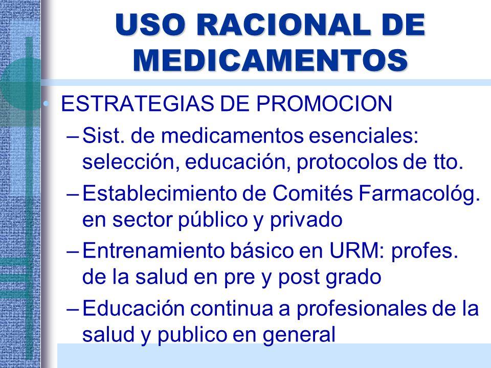 Pharmapro, uso racional de medicamentos.