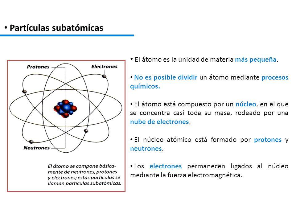Modelo Atómico De La Materia I Ppt Descargar