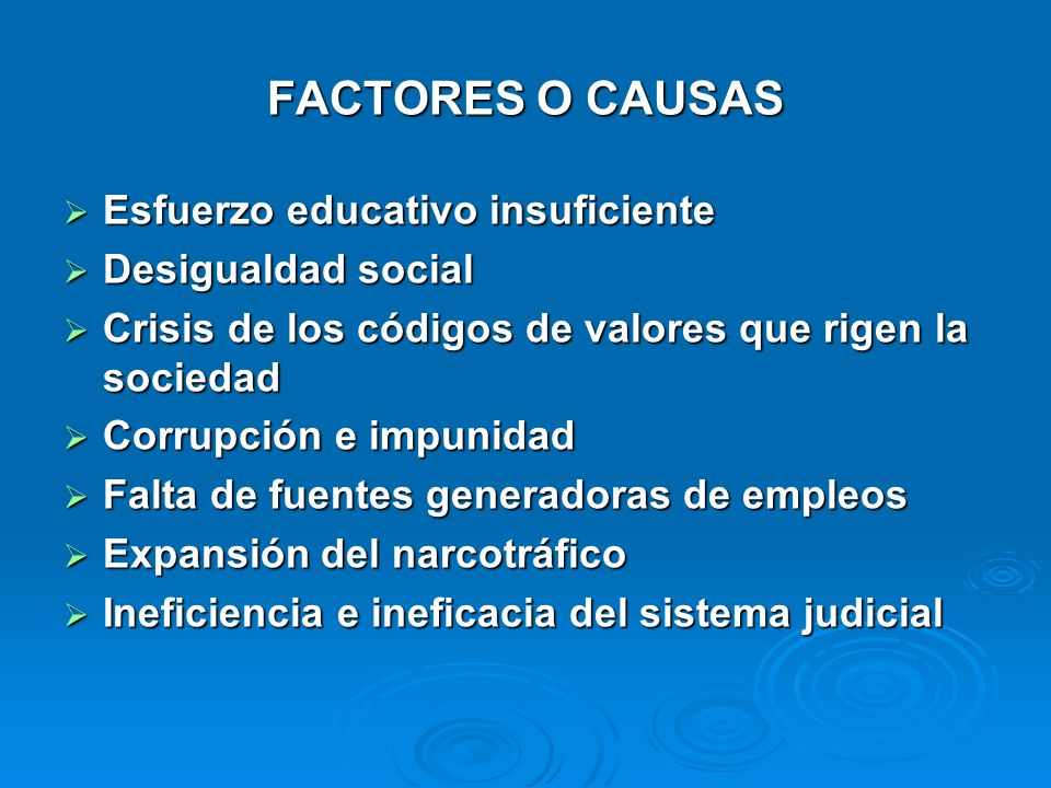 FACTORES O CAUSAS Esfuerzo educativo insuficiente Desigualdad social