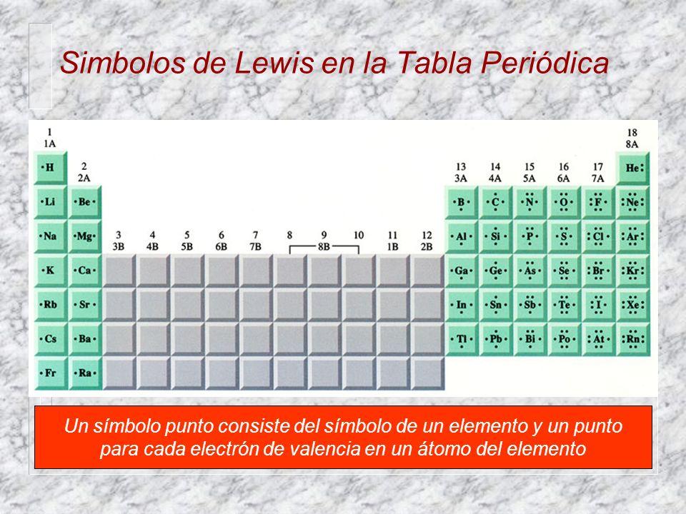 G lewis y el enlace qumico ppt descargar simbolos de lewis en la tabla peridica urtaz Choice Image