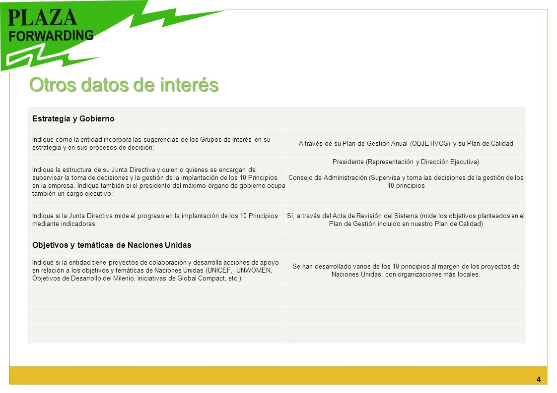 Informe de progreso PACTO MUNDIAL Aprobado por: - ppt descargar
