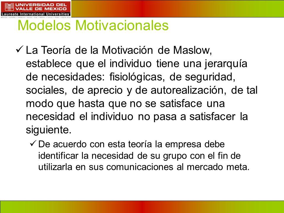 Elementos Básicos De La Motivación Mtra Delfina Sánchez