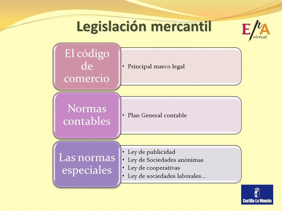 Clases De Empresas Y Su Marco Legal Ppt Descargar