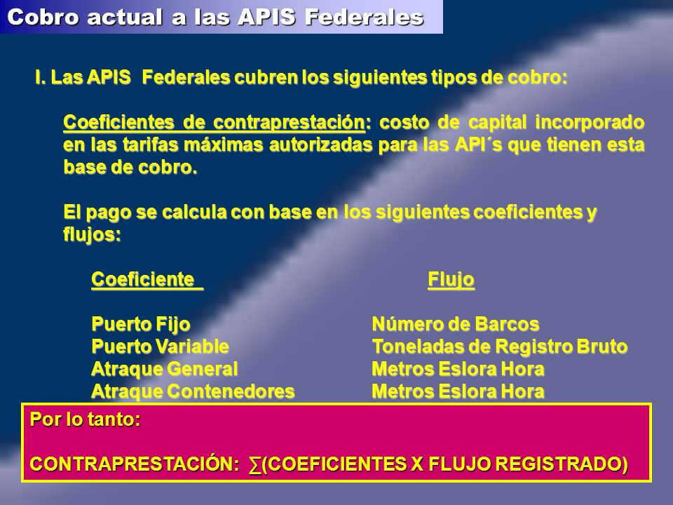 Cobro actual a las APIS Federales