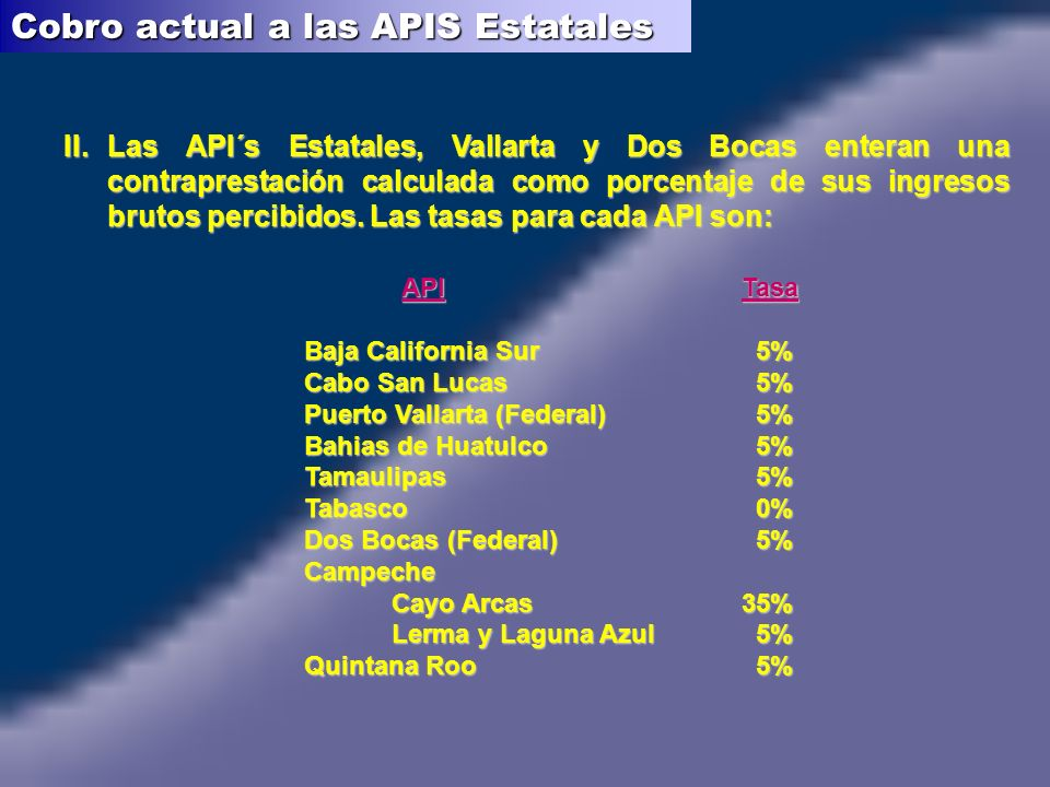 Cobro actual a las APIS Estatales
