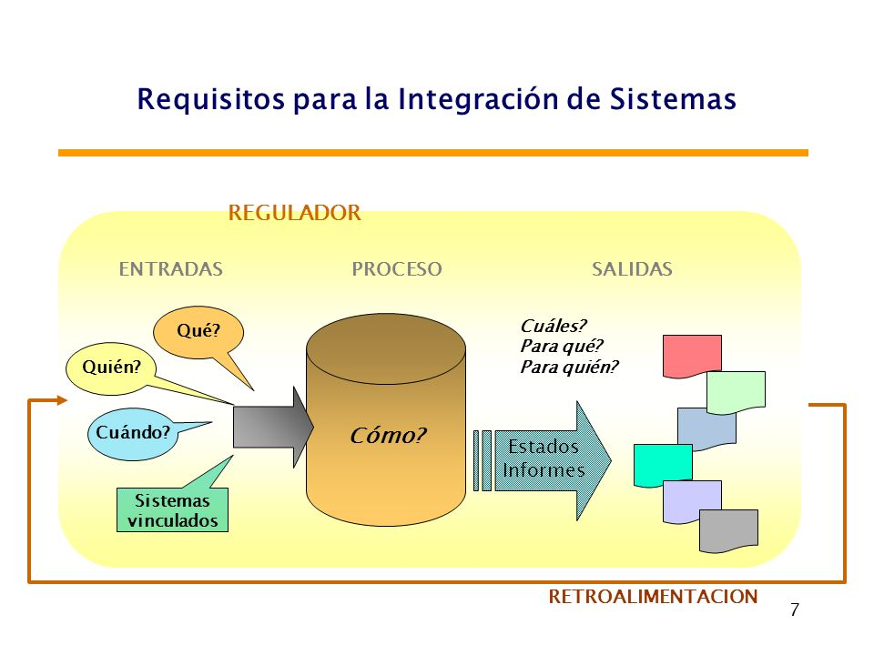 Requisitos para la Integración de Sistemas
