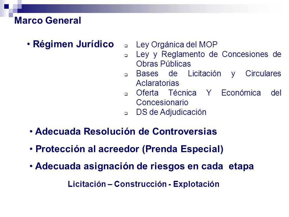 Adecuada Resolución de Controversias