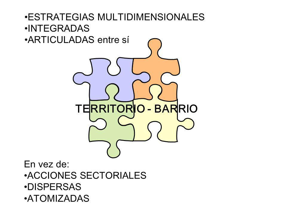 TERRITORIO - BARRIO ESTRATEGIAS MULTIDIMENSIONALES INTEGRADAS