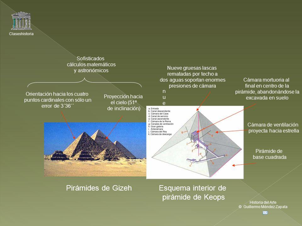 RESUMEN DE CONTENIDOS e IMÁGENES COMENTADAS Arte Egipcio - ppt descargar