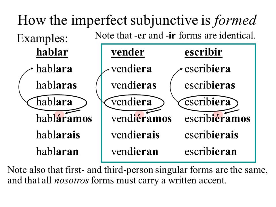 How the imperfect subjunctive is formed