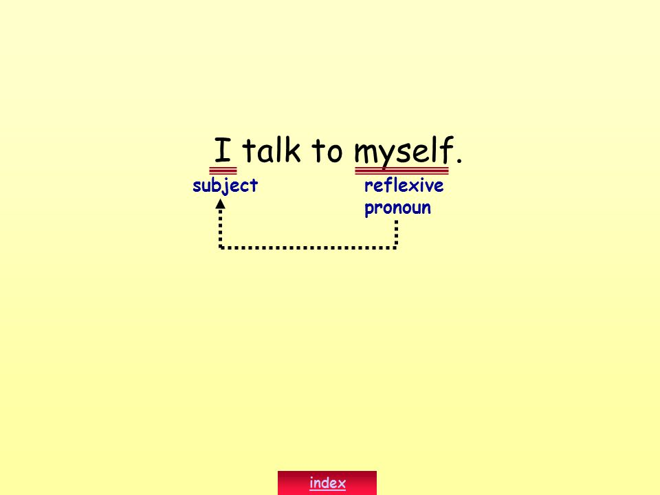 I talk to myself. subject reflexive pronoun index