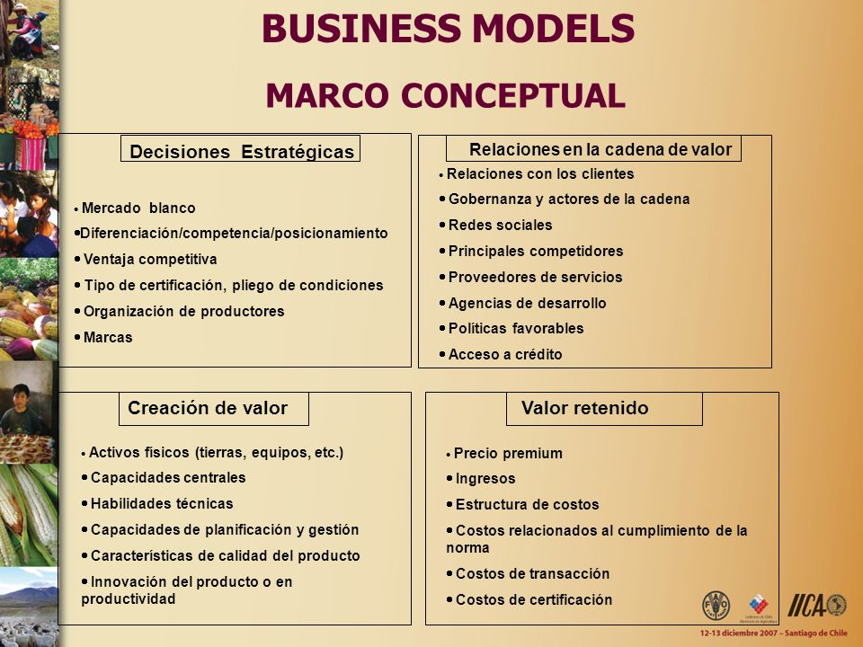 BUSINESS MODELS MARCO CONCEPTUAL Decisiones Estratégicas