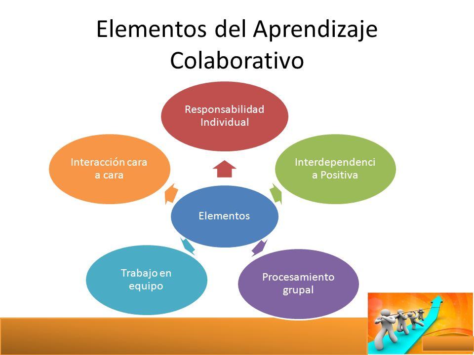 Resultado de imagen para aprendizaje colaborativo