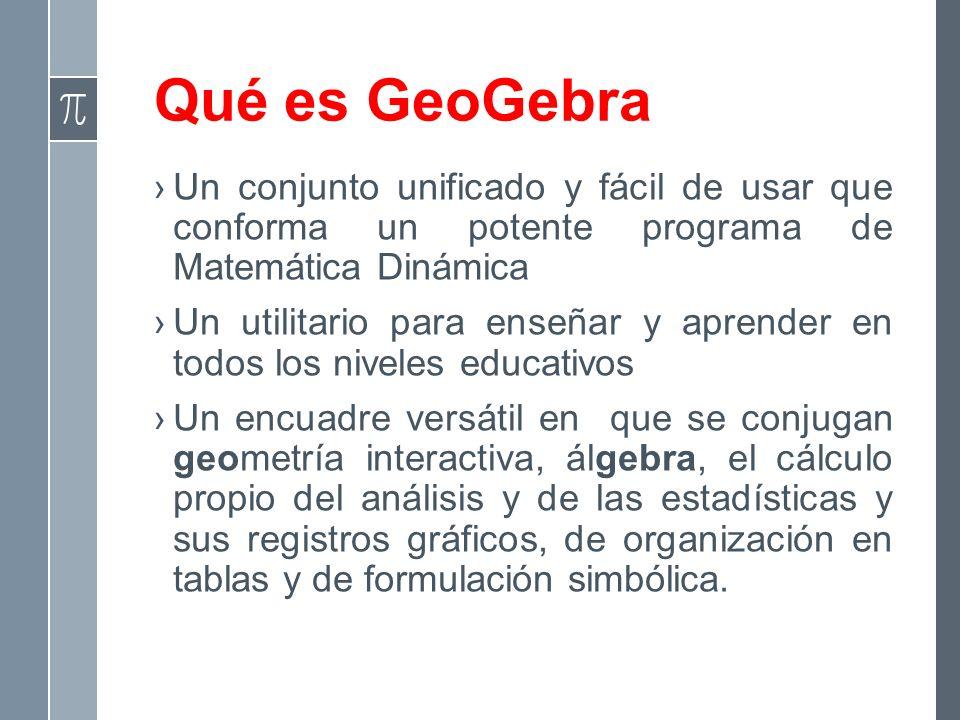 Funciones con GeoGebra - ppt descargar