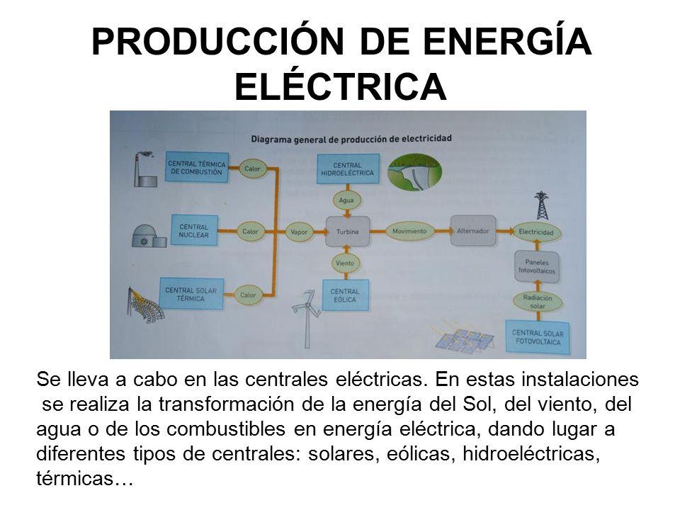 Energ 205 A El 201 Ctrica Ppt Video Online Descargar