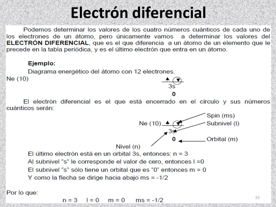 Nmeros cunticos ppt descargar 33 electrn diferencial urtaz Image collections