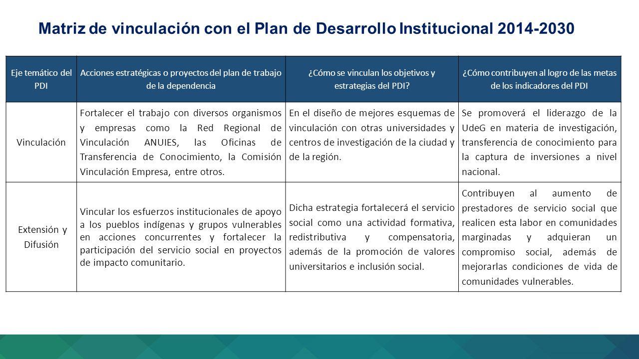 Organigrama funcional y plantilla Plantilla por dependencia Sede No ...