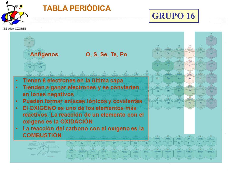 Metales semimetales no metales gases nobles y tierras raras ppt 7 grupo urtaz Choice Image