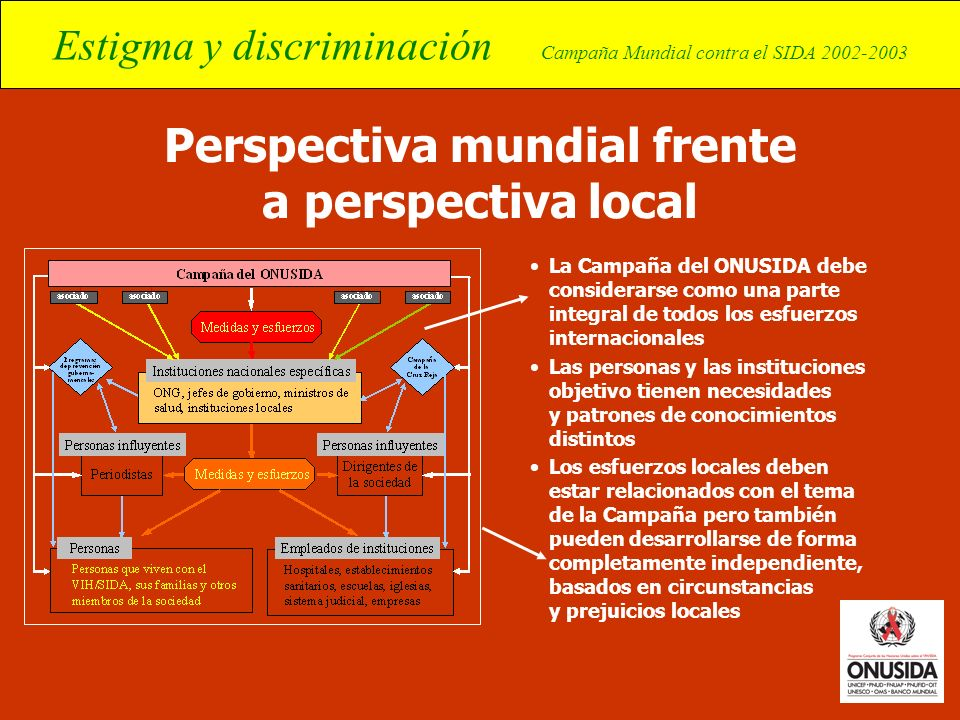 Perspectiva mundial frente a perspectiva local